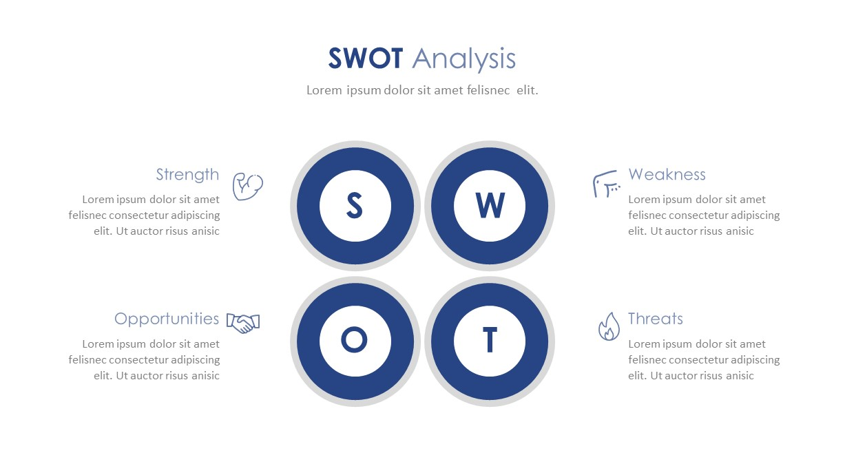 Company Profile Swot Analysis PowerPoint Template