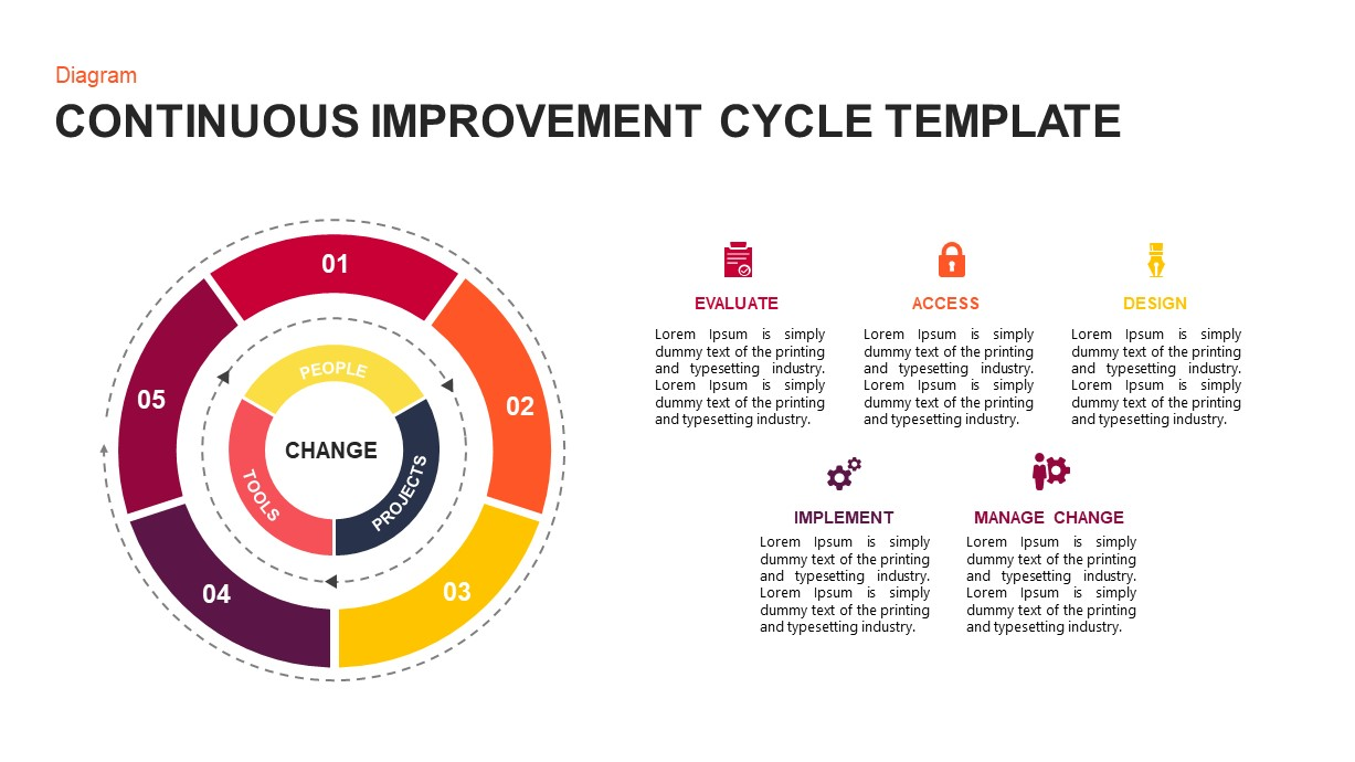 Continuous Improvement Cycle Diagram for PowerPoint