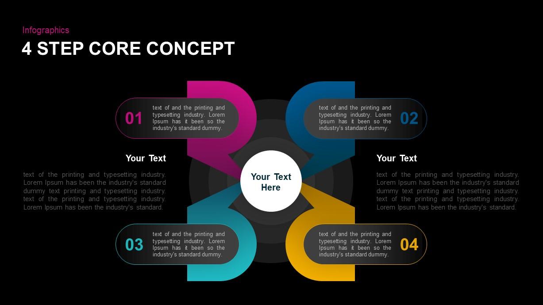 Core Concept Diagram for PowerPoint