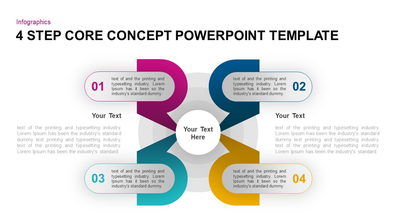 Core Concept PowerPoint Template