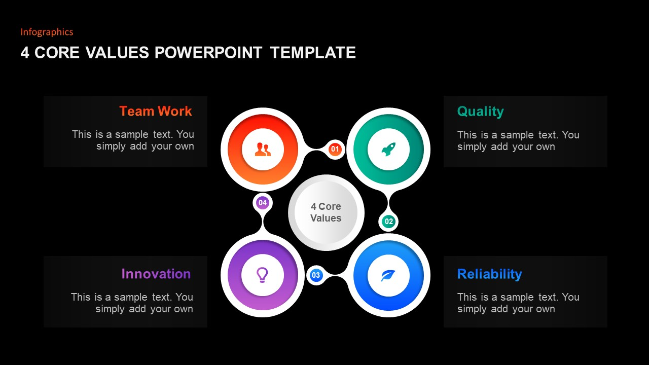 Core Values Ppt Template