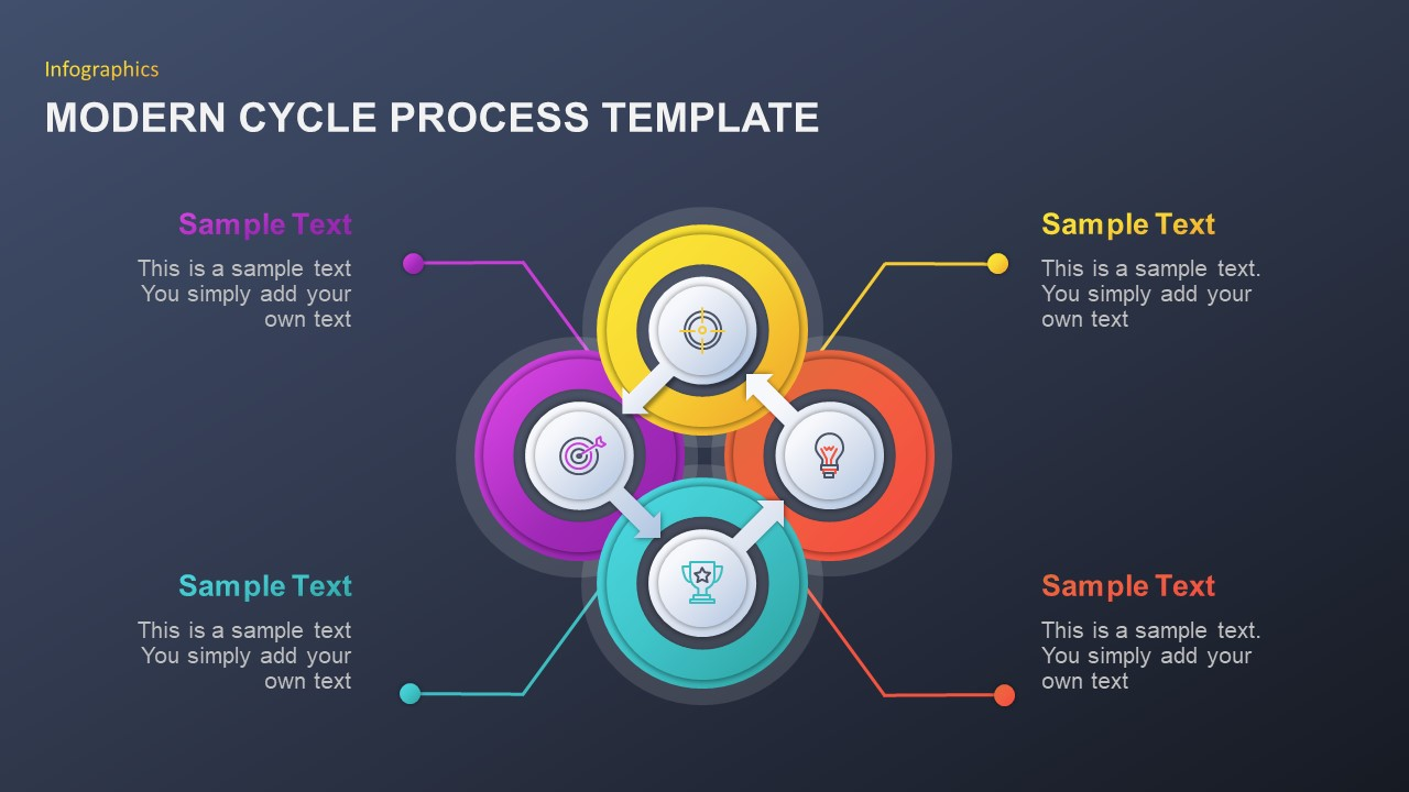 Cycle Process Template Ppt