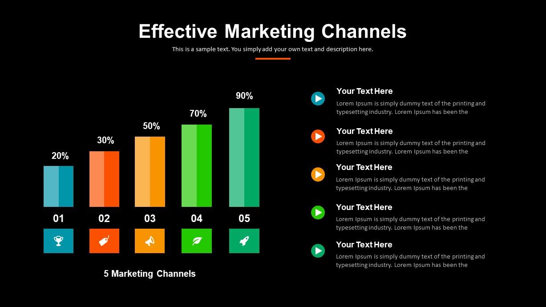 Digital Marketing Channels PowerPoint Template