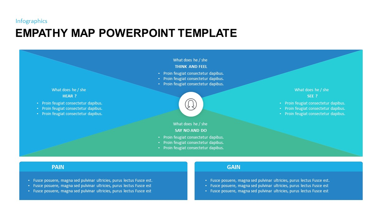 Empathy Map PowerPoint Template
