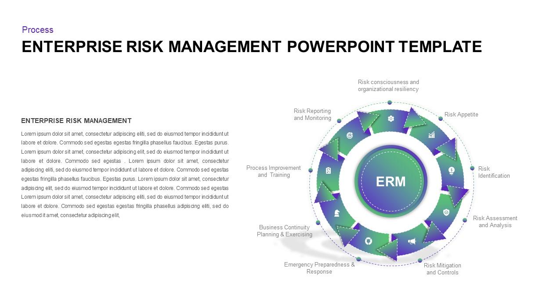 Enterprise Risk Management PowerPoint Template