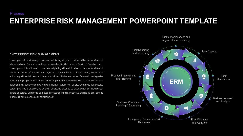 Enterprise Risk Management Ppt Template