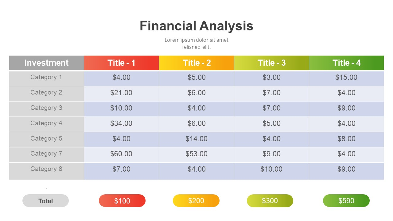 Financial analysis PowerPoint template