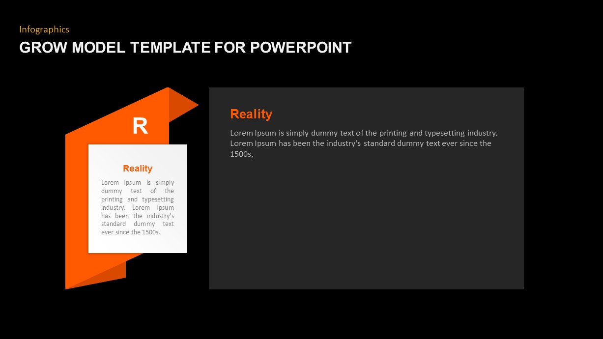 GROW Model Template PowerPoint