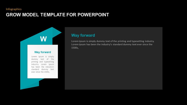 GROW Model Template Presentation