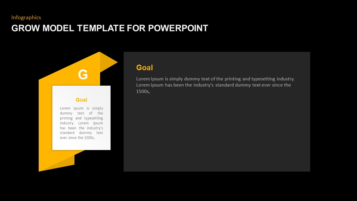 GROW Model Template for Presentation
