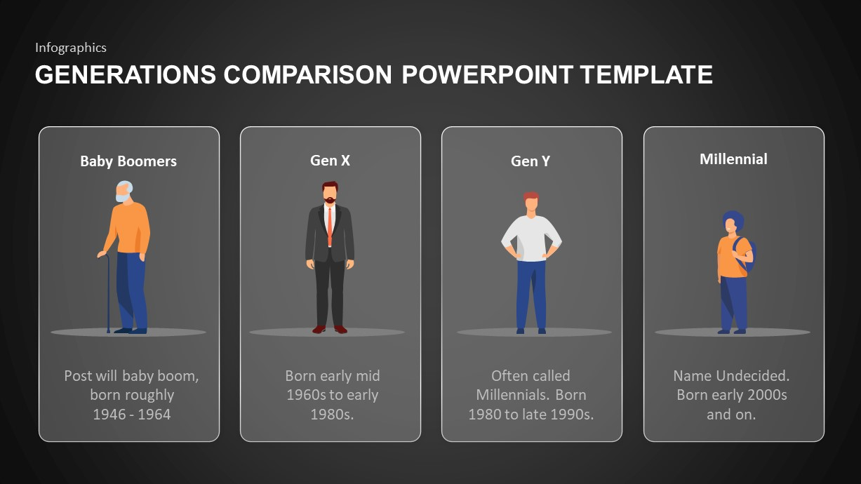 Generations Template for PowerPoint