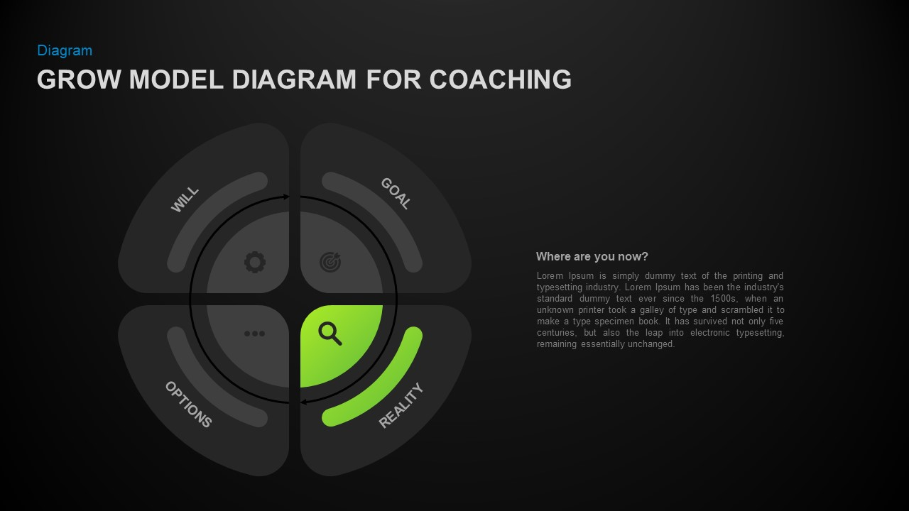 Grow Model Circular PowerPoint