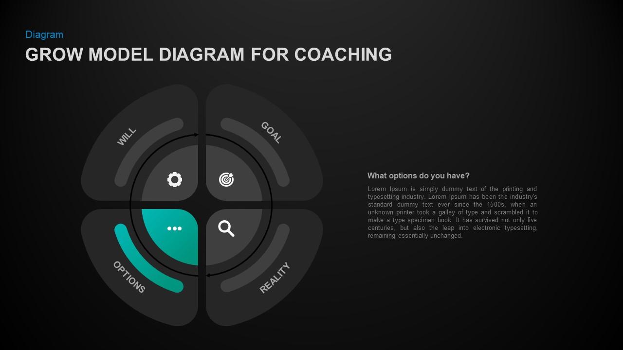 Grow Model Circular PowerPoint Diagram