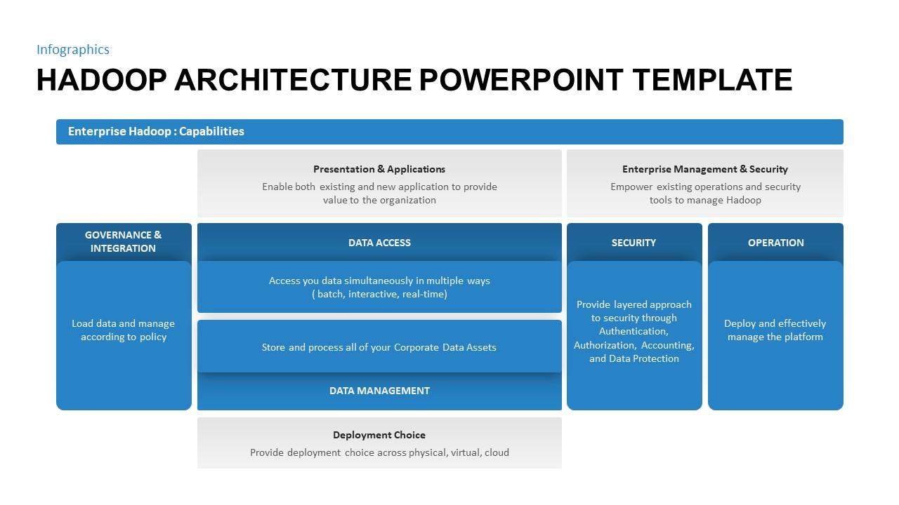 Hadoop Architecture PowerPoint Diagram Ppt
