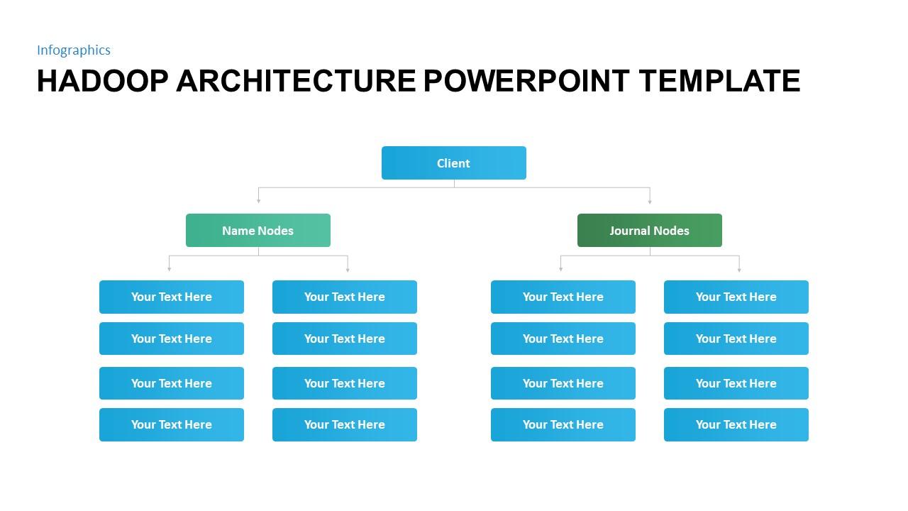 Hadoop Architecture PowerPoint Presentation