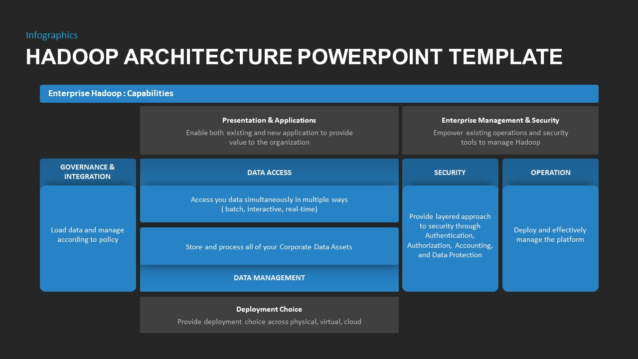 Hadoop Architecture Ppt Template