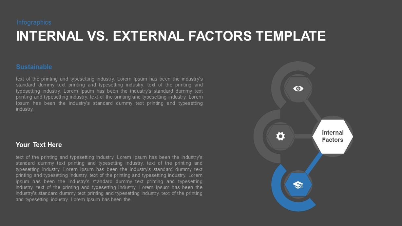 Internal vs. External Factors PowerPoint