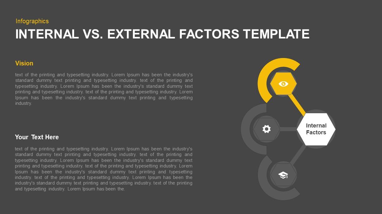 Internal vs. External Factors PowerPoint Diagram