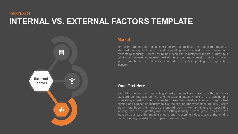 Internal vs. External Factors PowerPoint Presentation Template