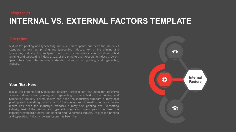 Internal vs. External Factors PowerPoint Slide