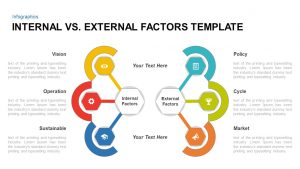 Internal vs. External Factors PowerPoint Template