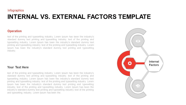 Internal vs. External Factors PowerPoint Template