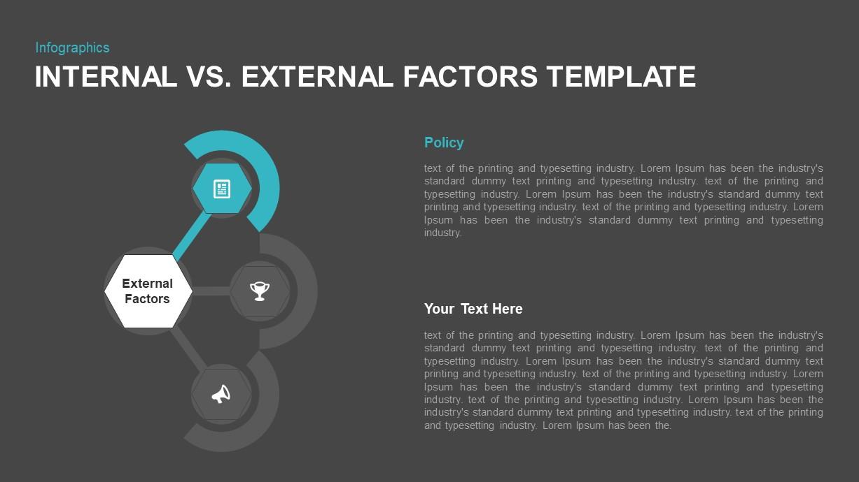 Internal vs. External Factors Ppt Template