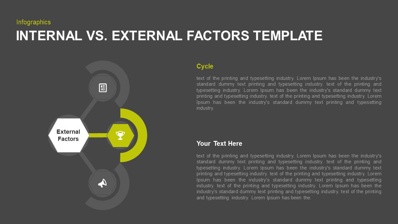 Internal vs. External Factors Presentation Template