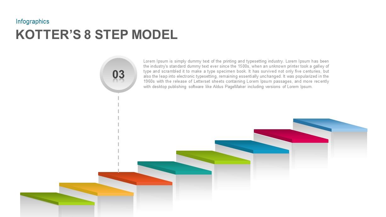 Kotter's 8 Step Model PowerPoint Diagram