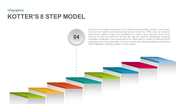 Kotter's 8 Step Model PowerPoint Slide