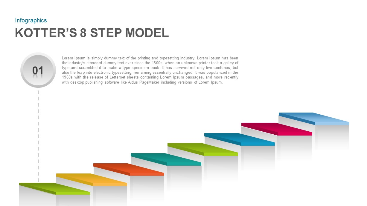 Kotter's 8 Step Model Template for PowerPoint