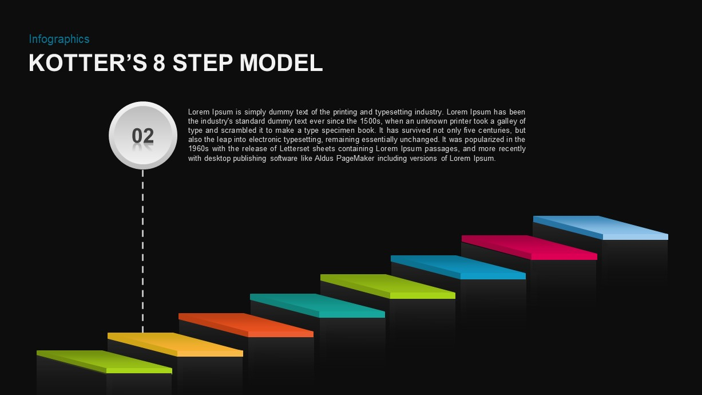 Kotter's 8 Step Model of Change PowerPoint Diagram