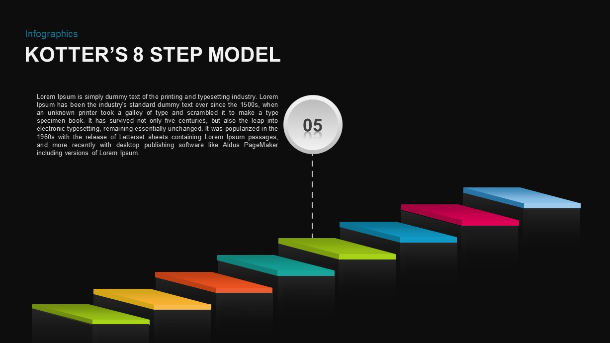 Kotter's 8 Step Model of Change PowerPoint Presentation Template