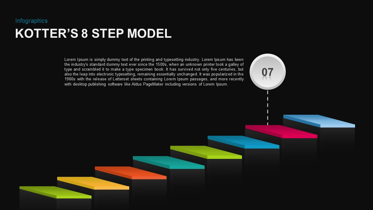 Kotter's 8 Step Model of Change Template for PowerPoint