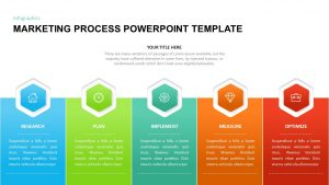 Marketing Process Timeline Template for PowerPoint