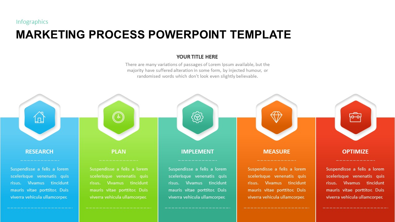 Marketing Process PowerPoint Template