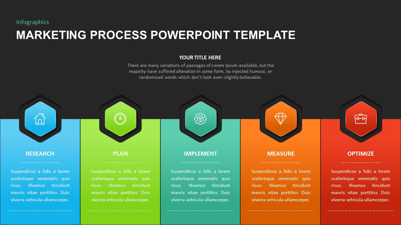 Marketing Process Template for Ppt Pesentation