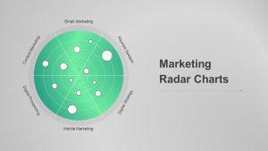 Marketing Radar Charts for PowerPoint
