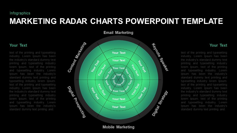 Marketing Radar Chart Diagram
