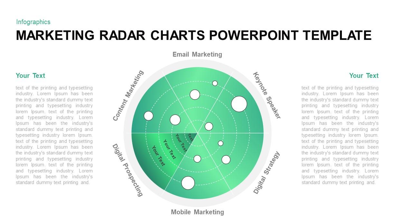 Marketing Radar Chart PowerPoint