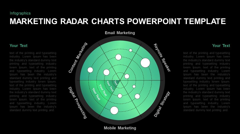 Marketing Radar Chart PowerPoint Diagram