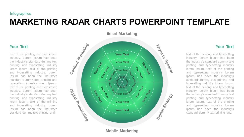 Marketing Radar Chart PowerPoint Slide
