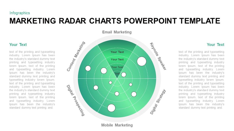 Marketing Radar Chart PowerPoint Template