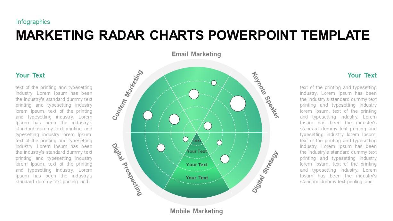 Marketing Radar Chart Ppt Template