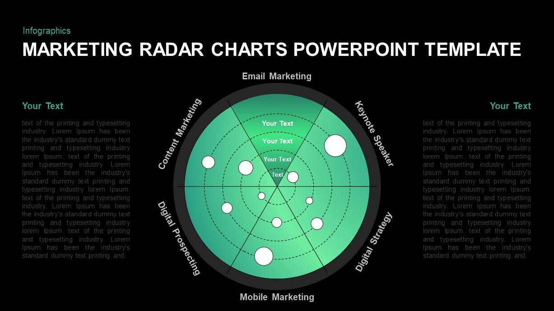 Marketing Radar Chart Presentation Template