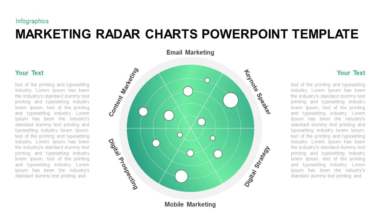 Marketing Radar Chart for PowerPoint