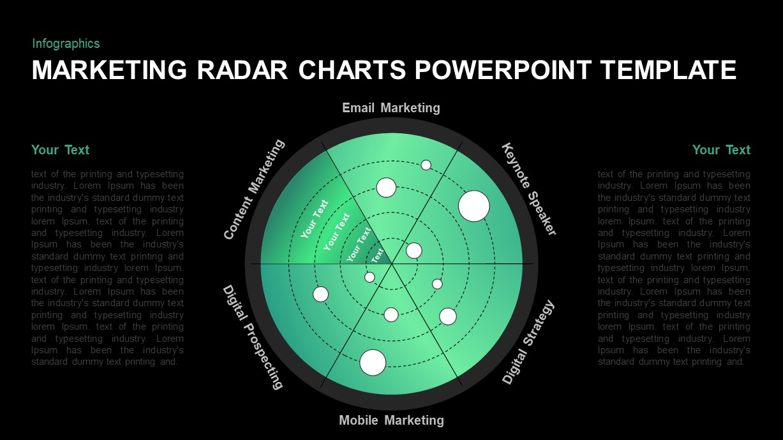 Marketing Radar Charts PowerPoint Templates
