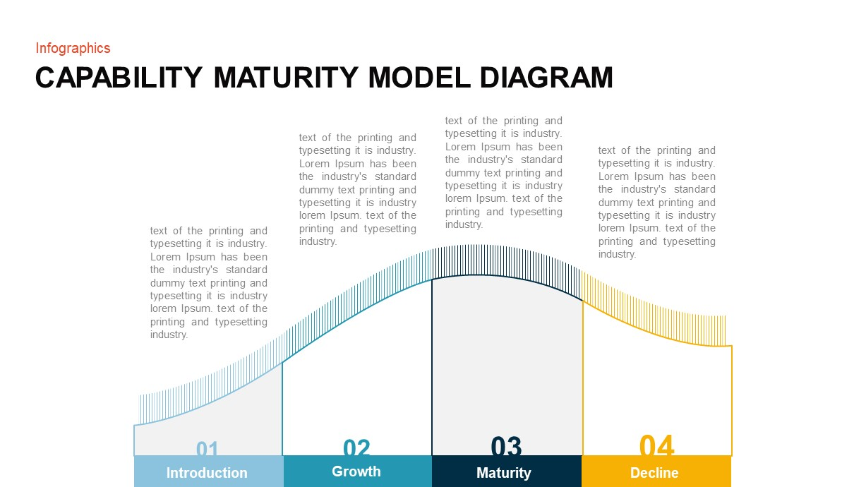 Maturity Model Template for PowerPoint