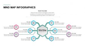 Mind Map Infographic Template