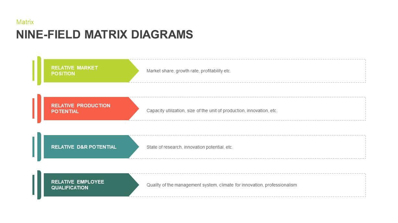 Nine Field Matrix Diagram Design Template